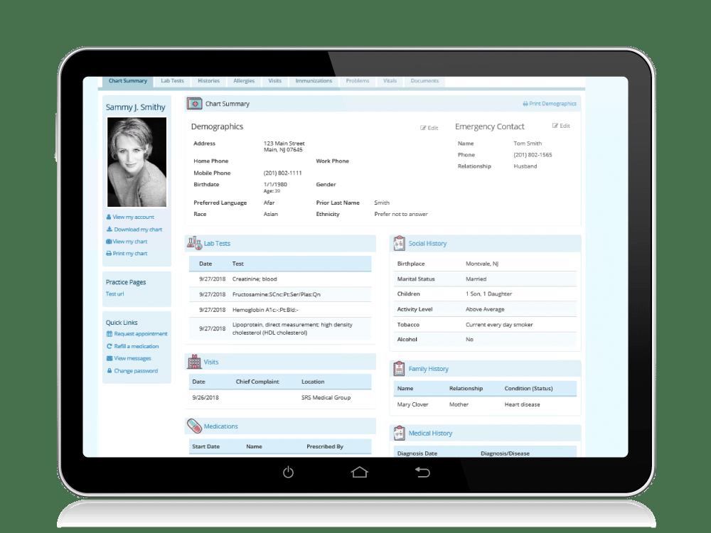 Orthopedics Practice Management Patient Portal